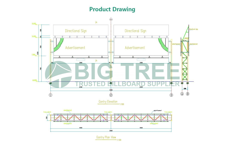 Gantry Bridge advertising Billboard-Gantry Bridge drawing